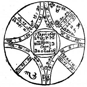 Lilly_carta-astral-circular-3-300x298 Comenzamos de nuevo con los cursos de Astrología en Valencia. Charla presentación